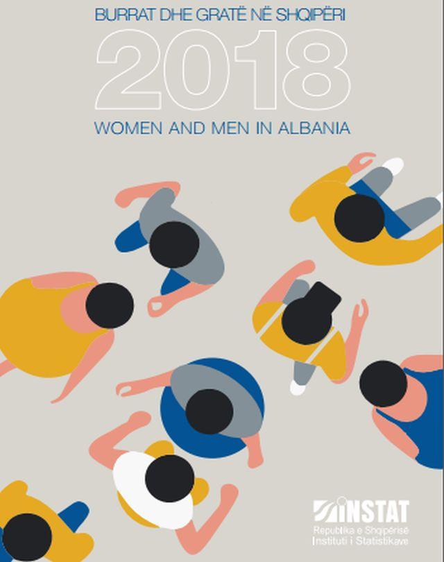 Women and Men in Albania 2018