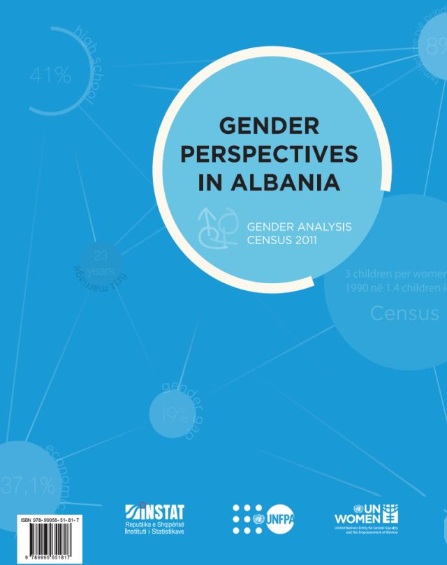 Gender perspectives in Albania