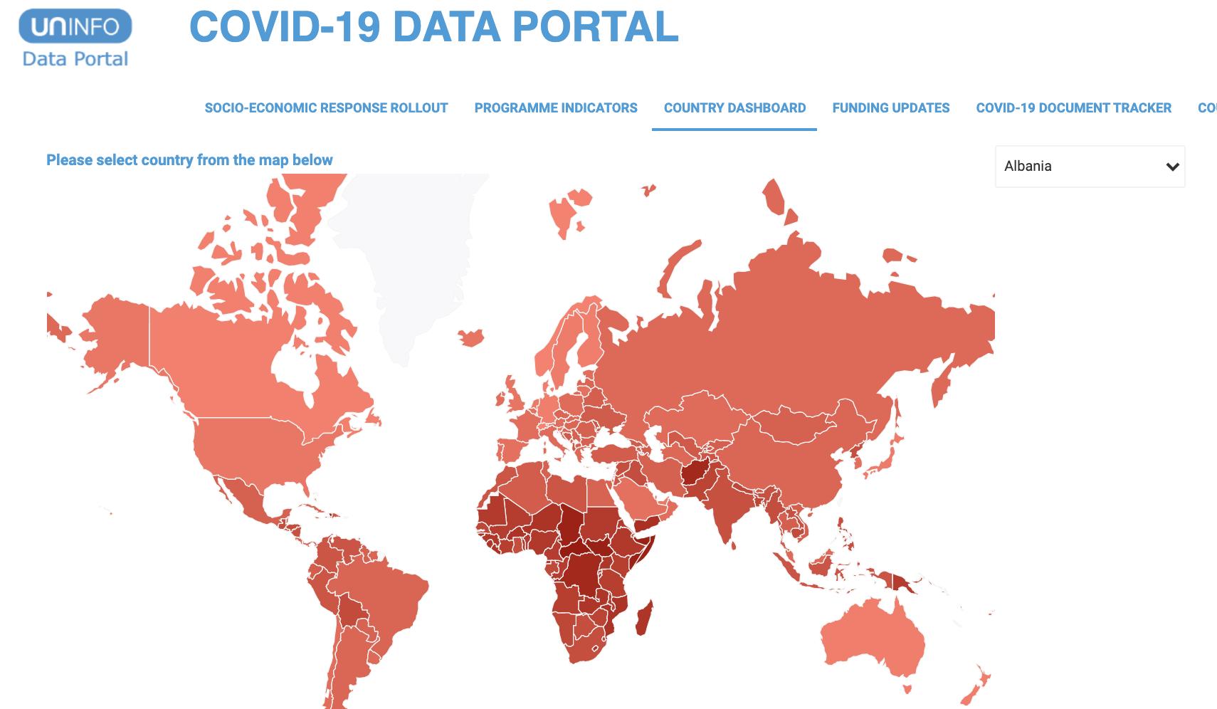 COVID-19 Data Portal